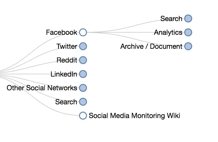 osint framework facebook