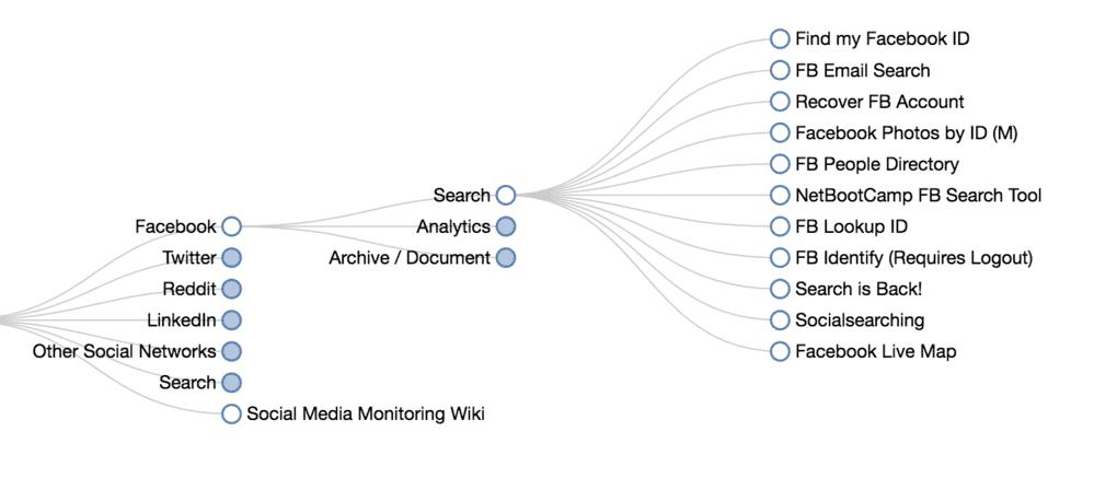 osint framework redes sociales